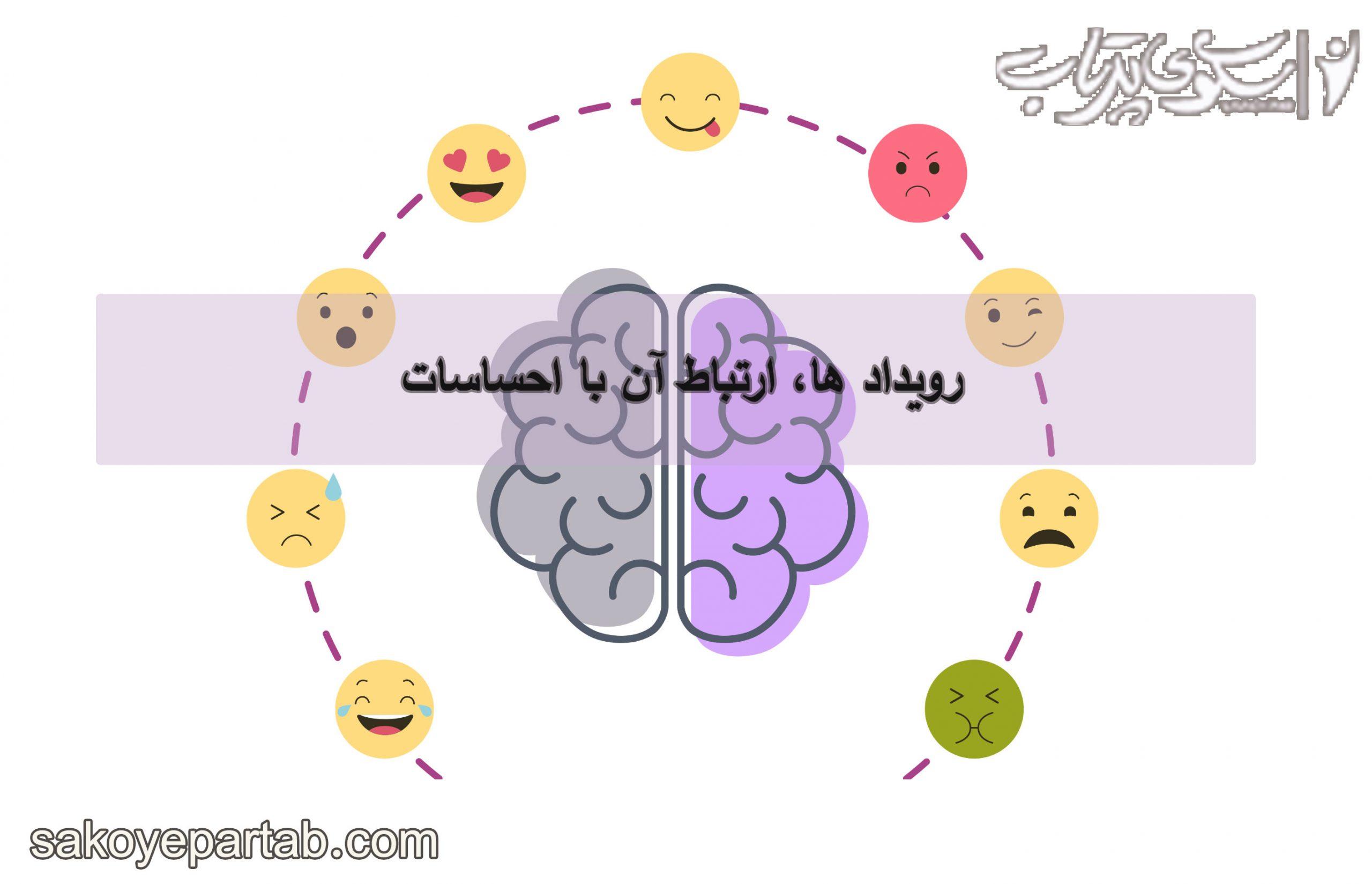 رویداد ها، ارتباط آن با احساسات