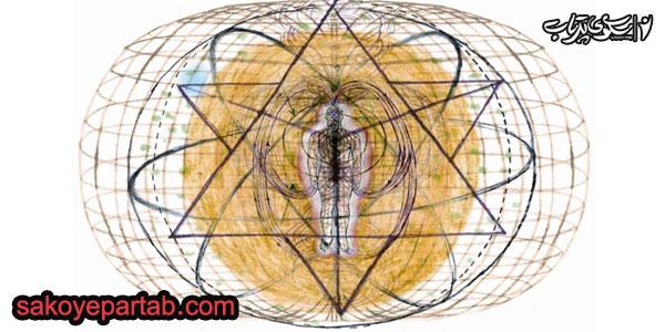 کوانتوم قانون جذب