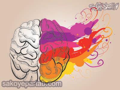 ایده پردازی ذهن